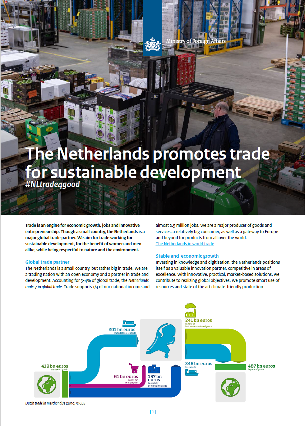 Front page leaflet The Netherlands promotes trade for sustainable development
